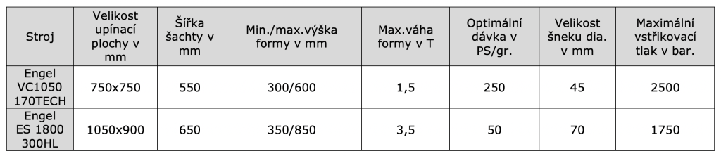 gamartis_tabulka_2